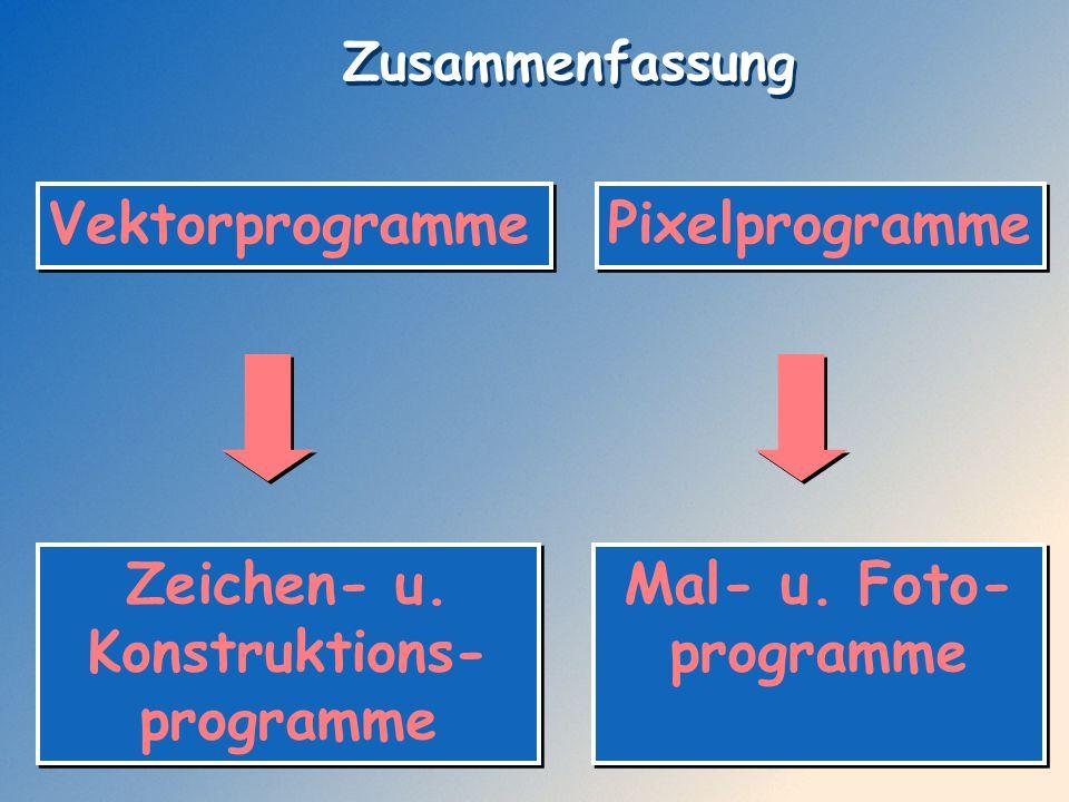 Zusammenfassung Zeichen- u. Konstruktions- programme Mal- u. Foto- programme Mal- u. Foto- programme Vektorprogramme Pixelprogramme