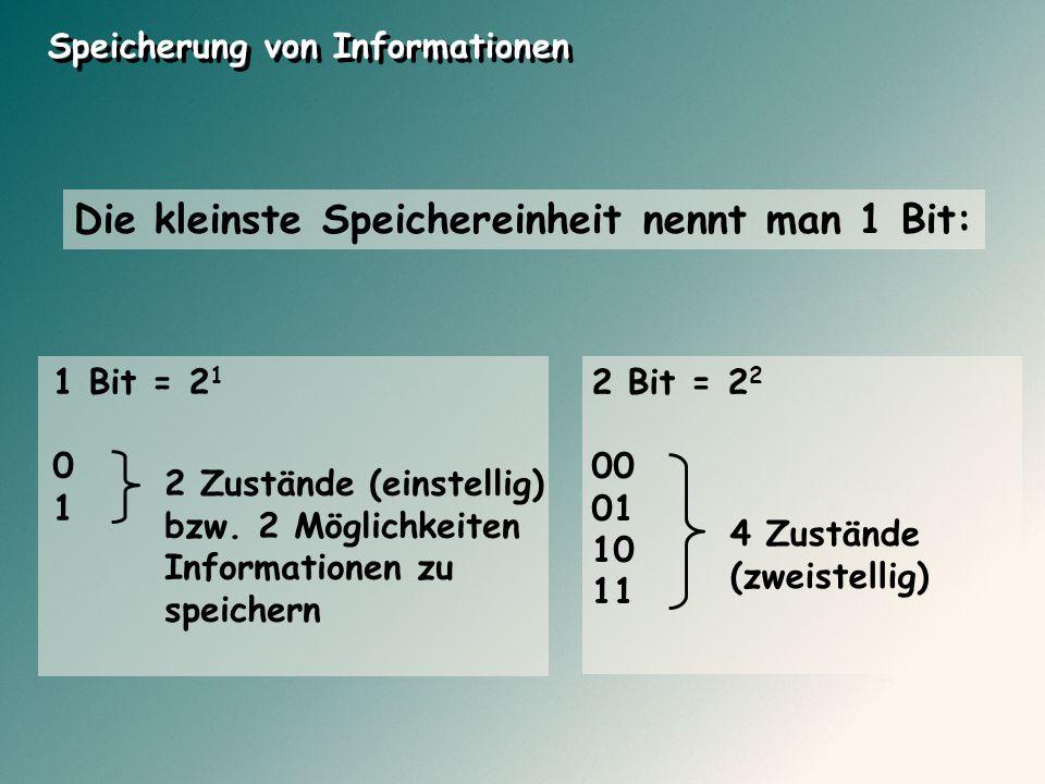 Die kleinste Speichereinheit nennt man 1 Bit: 1 Bit = 2 1 0 1 2 Zustände (einstellig) bzw. 2 Möglichkeiten Informationen zu speichern 2 Bit = 2 2 00 0