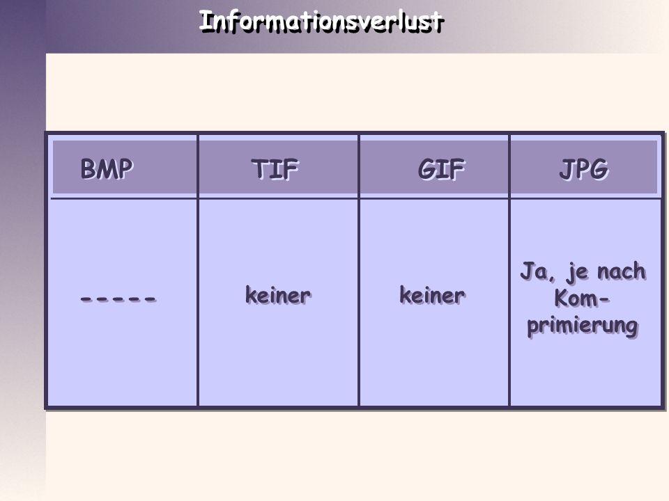 BMP GIF JPG TIF keiner keiner keiner Ja, je nach Kom- primierung Ja, je nach Kom- primierung Informationsverlust ----- -----