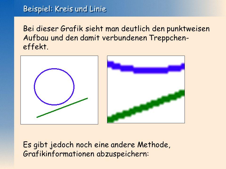 Es gibt jedoch noch eine andere Methode, Grafikinformationen abzuspeichern: Bei dieser Grafik sieht man deutlich den punktweisen Aufbau und den damit