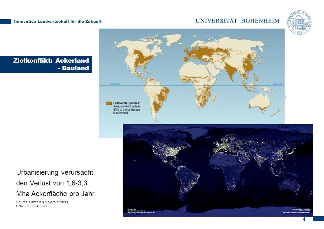 4 Zielkonflikt: Ackerland - Bauland Innovative Landwirtschaft für die Zukunft Urbanisierung verursacht den Verlust von 1,6-3,3 Mha Ackerfläche pro Jah