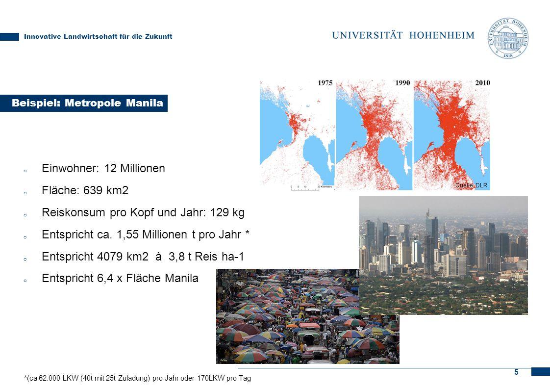 5 Beispiel: Metropole Manila Innovative Landwirtschaft für die Zukunft o Einwohner: 12 Millionen o Fläche: 639 km2 o Reiskonsum pro Kopf und Jahr: 129