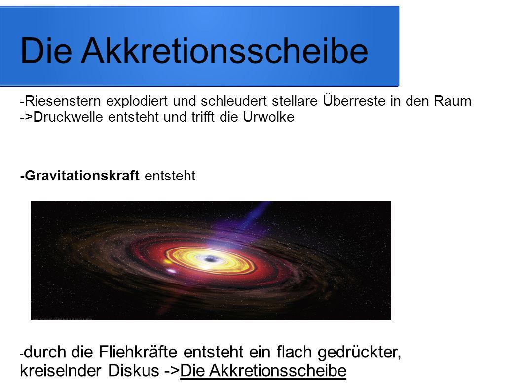 Die Akkretionsscheibe -Riesenstern explodiert und schleudert stellare Überreste in den Raum ->Druckwelle entsteht und trifft die Urwolke -Gravitations
