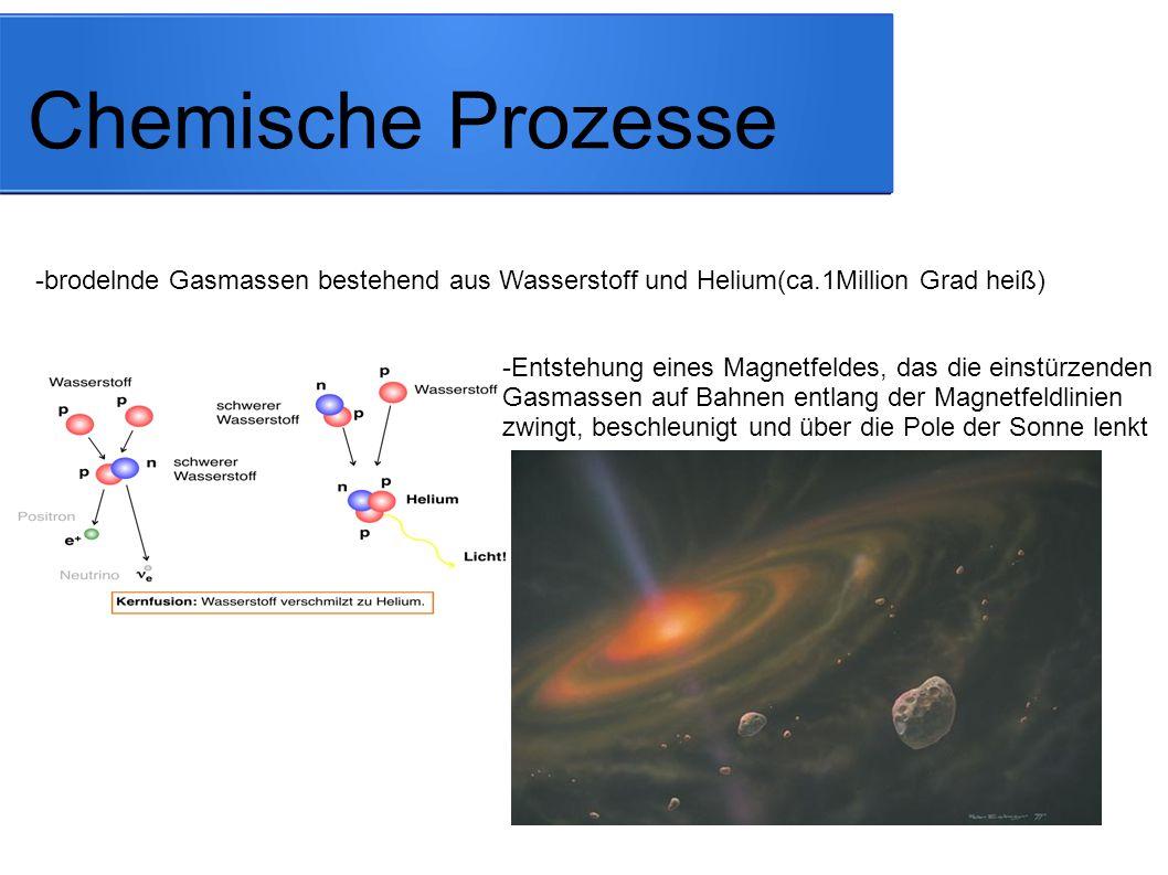 Chemische Prozesse -brodelnde Gasmassen bestehend aus Wasserstoff und Helium(ca.1Million Grad heiß) -Entstehung eines Magnetfeldes, das die einstürzen