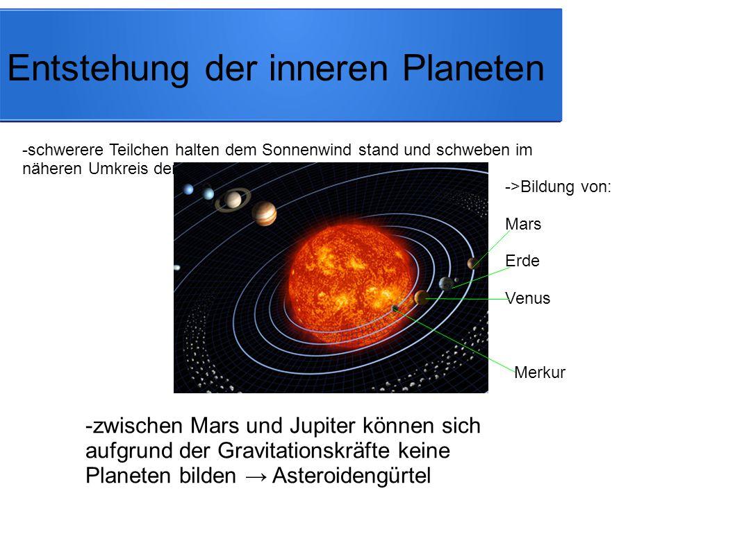 Entstehung der inneren Planeten -schwerere Teilchen halten dem Sonnenwind stand und schweben im näheren Umkreis der Sonne ->Bildung von: Mars Erde Ven