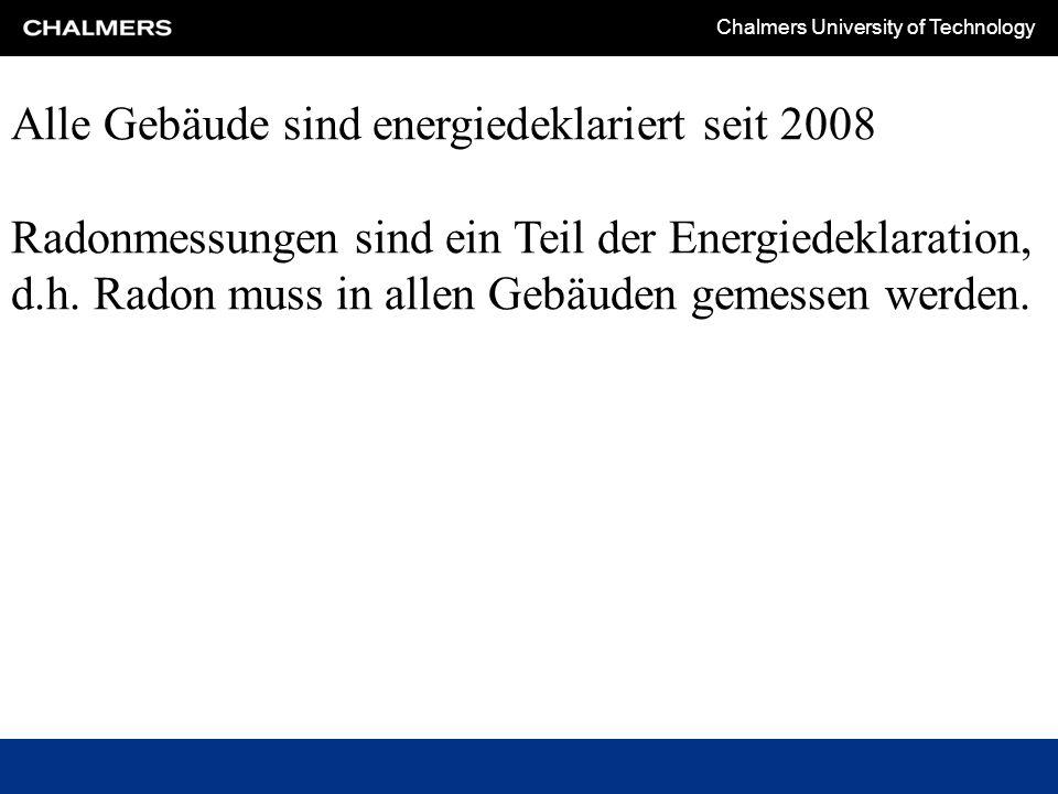 Chalmers University of Technology Radongrenzwerte in Schweden – das Ziel: Luft: In alten und neuen Wohnungen: 200 → 100 Bq/m 3 Auf Arbeitsplätzen: 400 → 200 Bq/m 3 Gammastrahlung: Maximal 0.3 μSv/h in neuen Gebäuden Wasser: <100 Bq/m 3 : Gut 100 – 1000 Bq/m 3 : Benutzbar mit Restriktionen >1000 Bq/m 3 : Nicht benutzbar