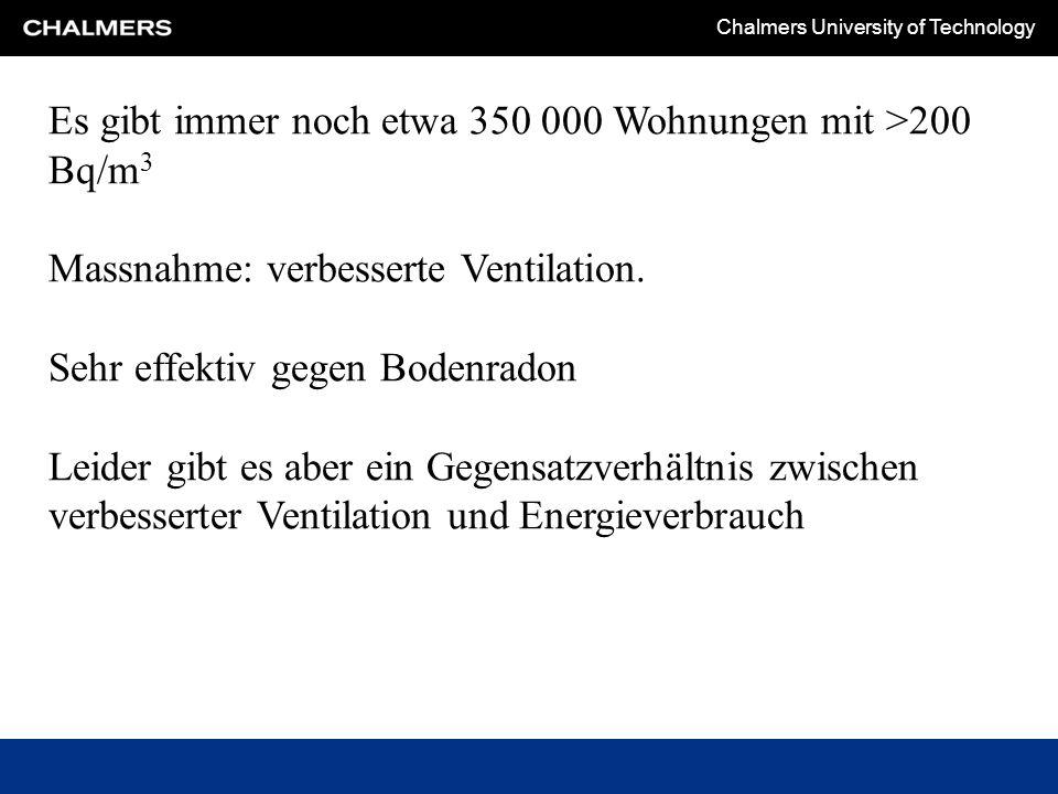 Chalmers University of Technology Es gibt immer noch etwa 350 000 Wohnungen mit >200 Bq/m 3 Massnahme: verbesserte Ventilation.