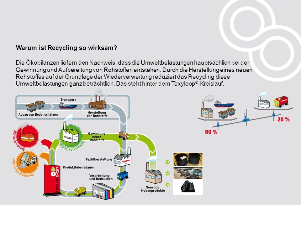 Warum ist Recycling so wirksam? Die Ökobilanzen liefern den Nachweis, dass die Umweltbelastungen hauptsächlich bei der Gewinnung und Aufbereitung von