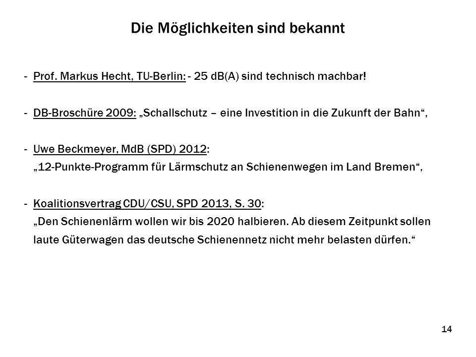 """Die Möglichkeiten sind bekannt - Prof. Markus Hecht, TU-Berlin: - 25 dB(A) sind technisch machbar! - DB-Broschüre 2009: """"Schallschutz – eine Investiti"""