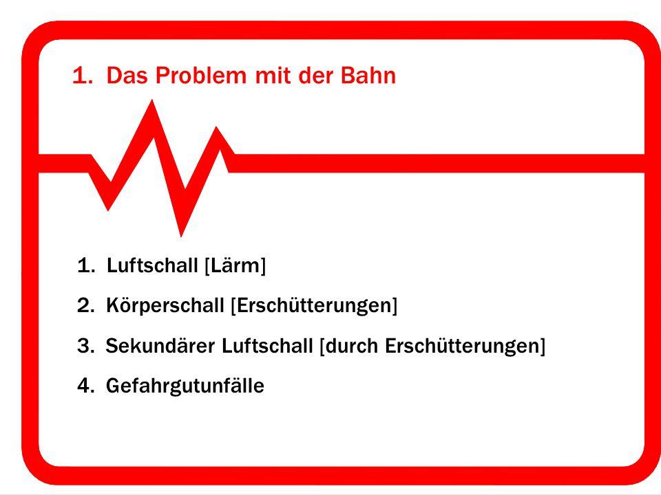 1. Das Problem mit der Bahn 1. Luftschall [Lärm] 2. Körperschall [Erschütterungen] 3. Sekundärer Luftschall [durch Erschütterungen] 4. Gefahrgutunfäll
