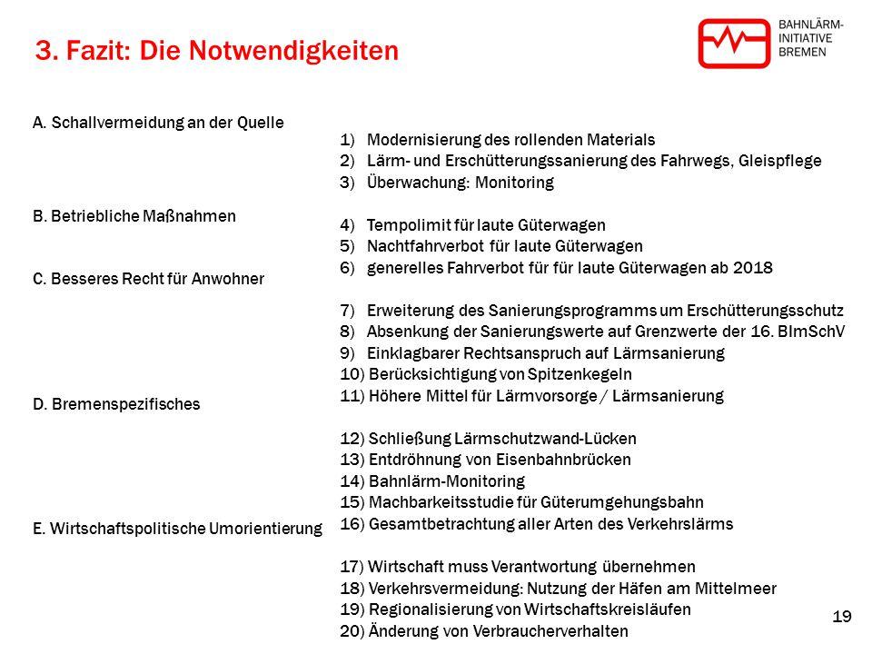 3. Fazit: Die Notwendigkeiten 1) Modernisierung des rollenden Materials 2) Lärm- und Erschütterungssanierung des Fahrwegs, Gleispflege 3) Überwachung: