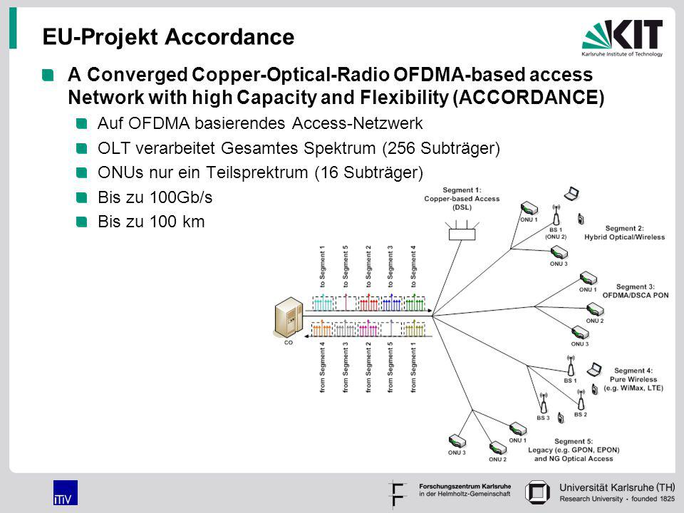 EU-Projekt Accordance A Converged Copper-Optical-Radio OFDMA-based access Network with high Capacity and Flexibility (ACCORDANCE) Auf OFDMA basierende