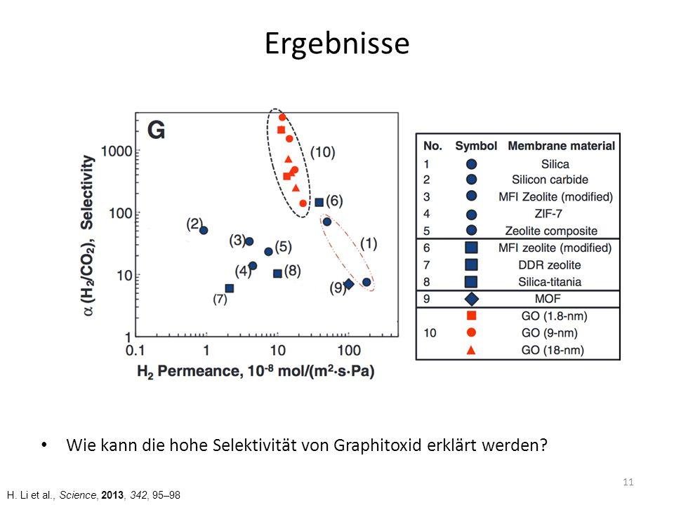 Diffusionsmodelle 1) Lösungs-Diffusion-Modell Permeat löst sich in Membran Höhere Löslichkeit führt zu höherer Permeabilität 2) Knudsen-Diffusion Tritt auf falls mittlere freie Weglänge größer als Porendurchmesser Moleküle kollidieren öfters mit Porenwand als mit sich selbst 3) Molekularsieb-Modell Moleküle permeiren durch Defekte Selektive Trennung von Molekülen mit großem und kleinem Durchmesser 12 http://en.wikipedia.org/wiki/Knudsen_diffusion 3.7.14