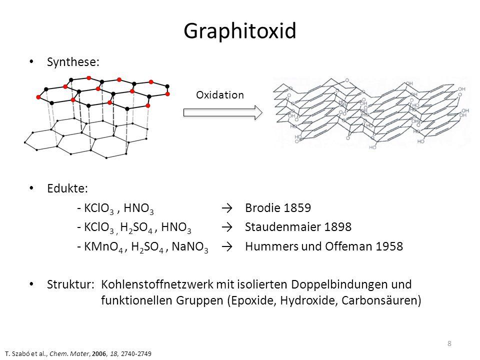 Herstellung der Membran 9 H. Li et al., Science, 2013, 342, 95–98