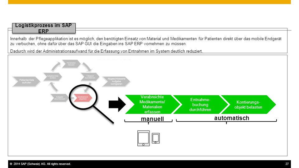 ©2014 SAP (Schweiz) AG.