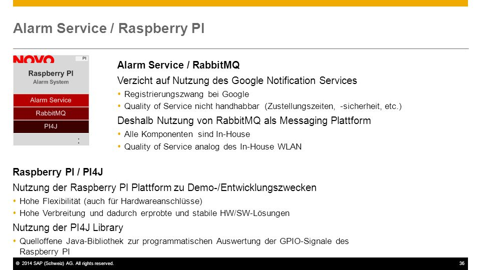 ©2014 SAP (Schweiz) AG. All rights reserved.36 Alarm Service / Raspberry PI Alarm Service / RabbitMQ Verzicht auf Nutzung des Google Notification Serv