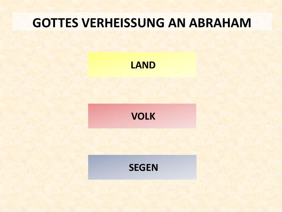 GOTTES VERHEISSUNG AN ABRAHAM VOLK LAND SEGEN