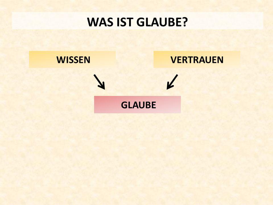 WAS IST GLAUBE? GLAUBE WISSENVERTRAUEN