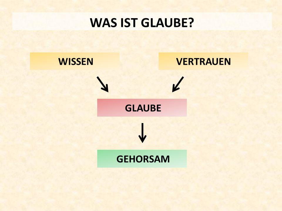 WAS IST GLAUBE? GLAUBE WISSENVERTRAUEN GEHORSAM