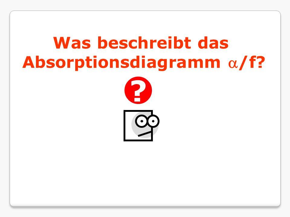 Was beschreibt das Absorptionsdiagramm /f? ?