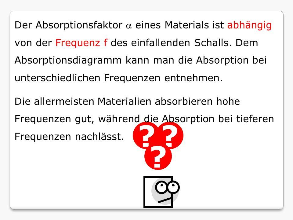 ?? ? Der Absorptionsfaktor  eines Materials ist abhängig von der Frequenz f des einfallenden Schalls. Dem Absorptionsdiagramm kann man die Absorption