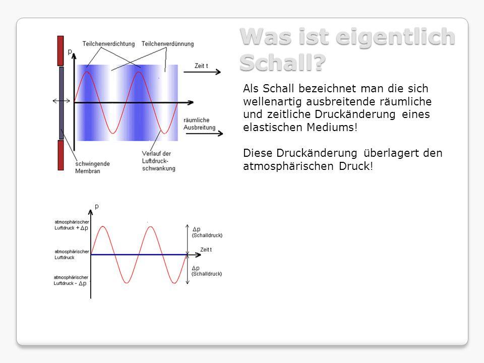 Was ist eigentlich Schall? Als Schall bezeichnet man die sich wellenartig ausbreitende räumliche und zeitliche Druckänderung eines elastischen Mediums