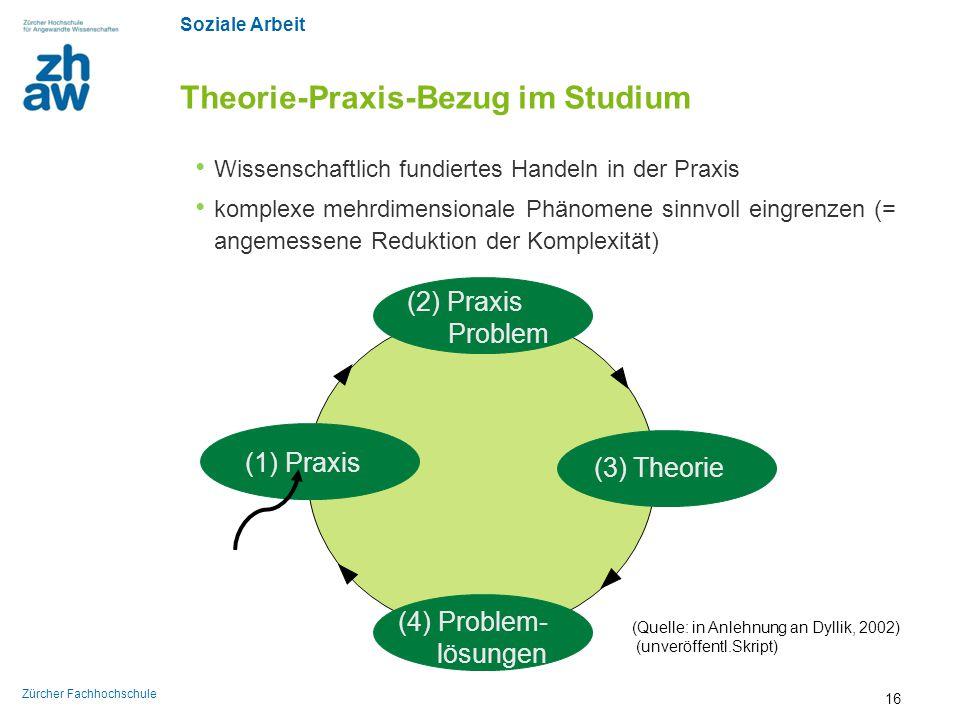 Soziale Arbeit Zürcher Fachhochschule Theorie-Praxis-Bezug im Studium Wissenschaftlich fundiertes Handeln in der Praxis komplexe mehrdimensionale Phän