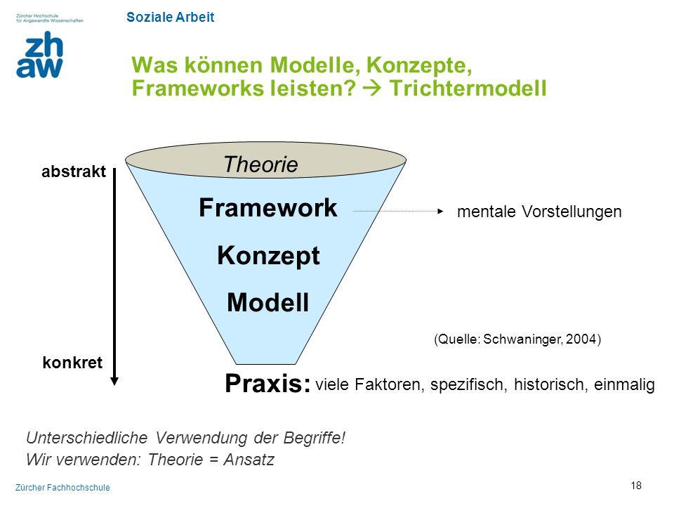 Soziale Arbeit Zürcher Fachhochschule Was können Modelle, Konzepte, Frameworks leisten?  Trichtermodell Unterschiedliche Verwendung der Begriffe! Wir