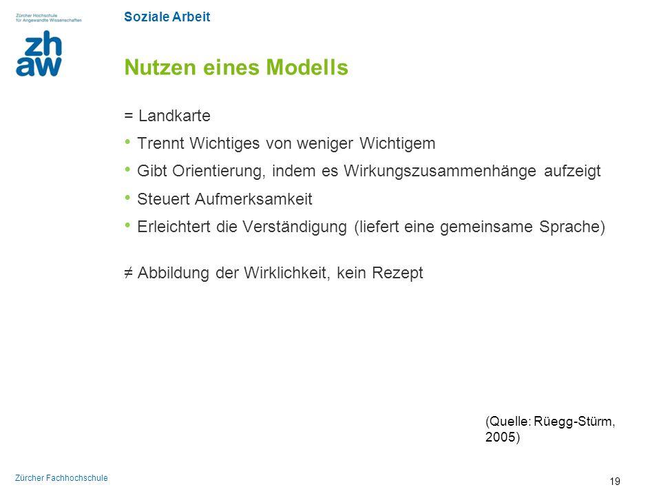 Soziale Arbeit Zürcher Fachhochschule Nutzen eines Modells = Landkarte Trennt Wichtiges von weniger Wichtigem Gibt Orientierung, indem es Wirkungszusa