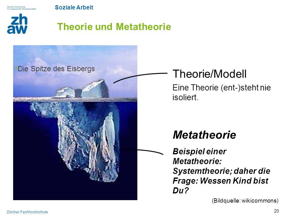 Soziale Arbeit Zürcher Fachhochschule Theorie und Metatheorie Die Spitze des Eisbergs (Bildquelle: wikicommons) Theorie/Modell Eine Theorie (ent-)steh
