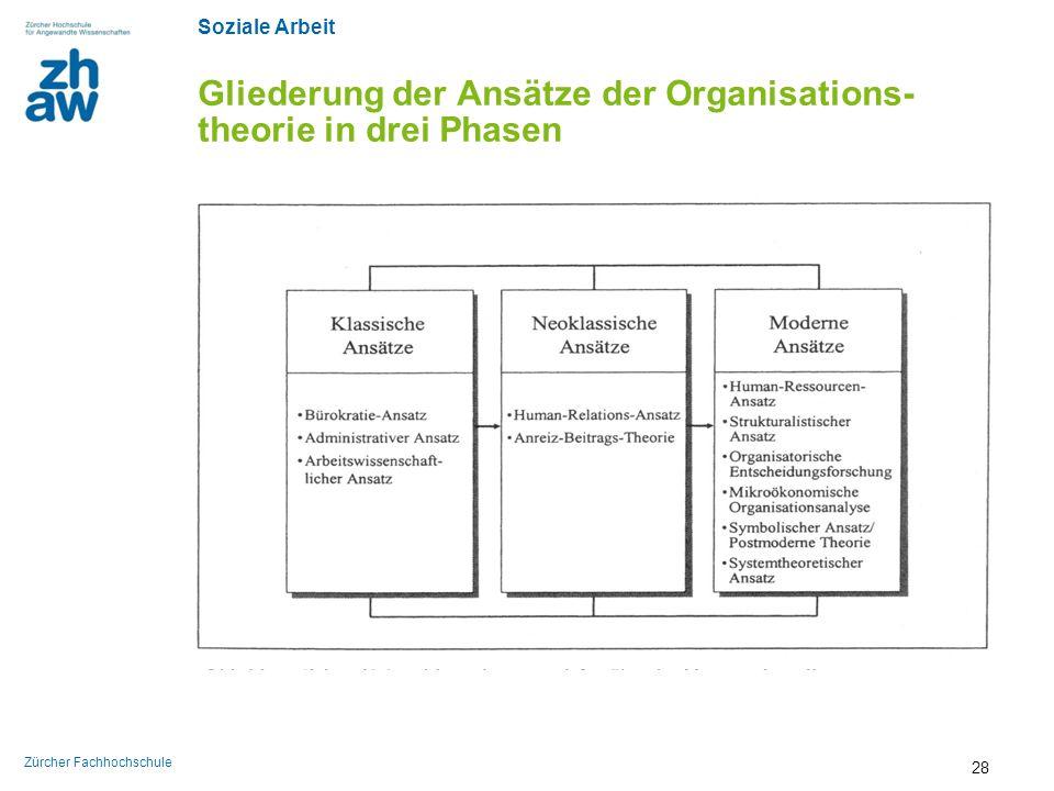 Soziale Arbeit Zürcher Fachhochschule Gliederung der Ansätze der Organisations- theorie in drei Phasen 28