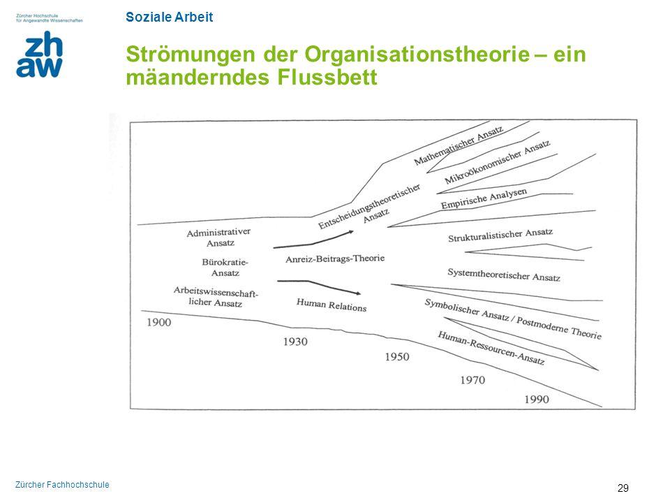 Soziale Arbeit Zürcher Fachhochschule Strömungen der Organisationstheorie – ein mäanderndes Flussbett 29