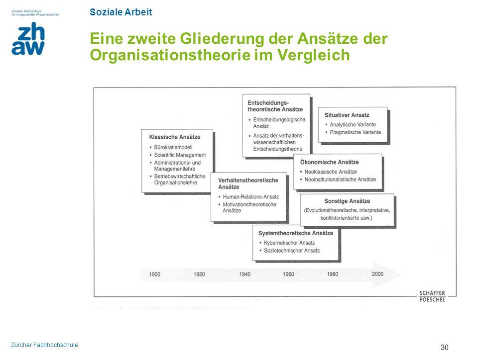 Soziale Arbeit Zürcher Fachhochschule Eine zweite Gliederung der Ansätze der Organisationstheorie im Vergleich 30