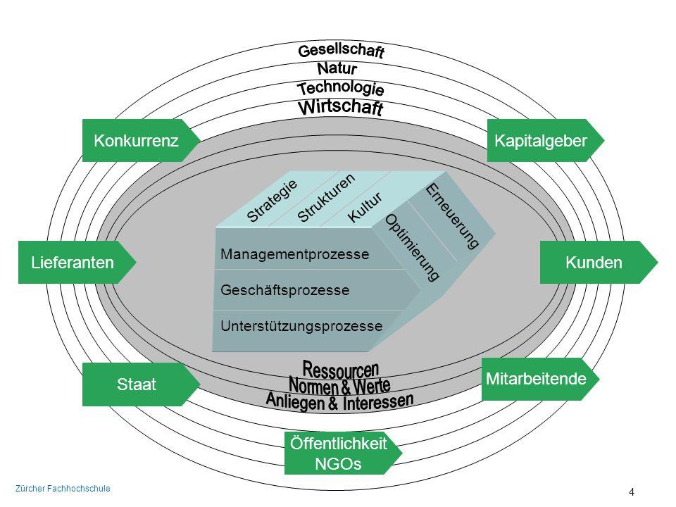 Soziale Arbeit Zürcher Fachhochschule Zweck von Organisationstheorien 4/5 Es konkurrenzieren immer mehr unterschiedliche Perspektiven und Theorien um Erklärungs- und Gestaltungsrelevanz.