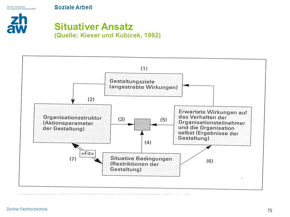 Soziale Arbeit Zürcher Fachhochschule Situativer Ansatz (Quelle: Kieser und Kubicek, 1992) 75