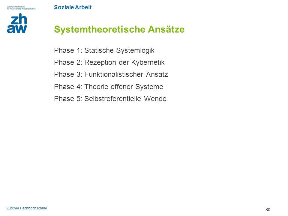 Soziale Arbeit Zürcher Fachhochschule Systemtheoretische Ansätze Phase 1: Statische Systemlogik Phase 2: Rezeption der Kybernetik Phase 3: Funktionali
