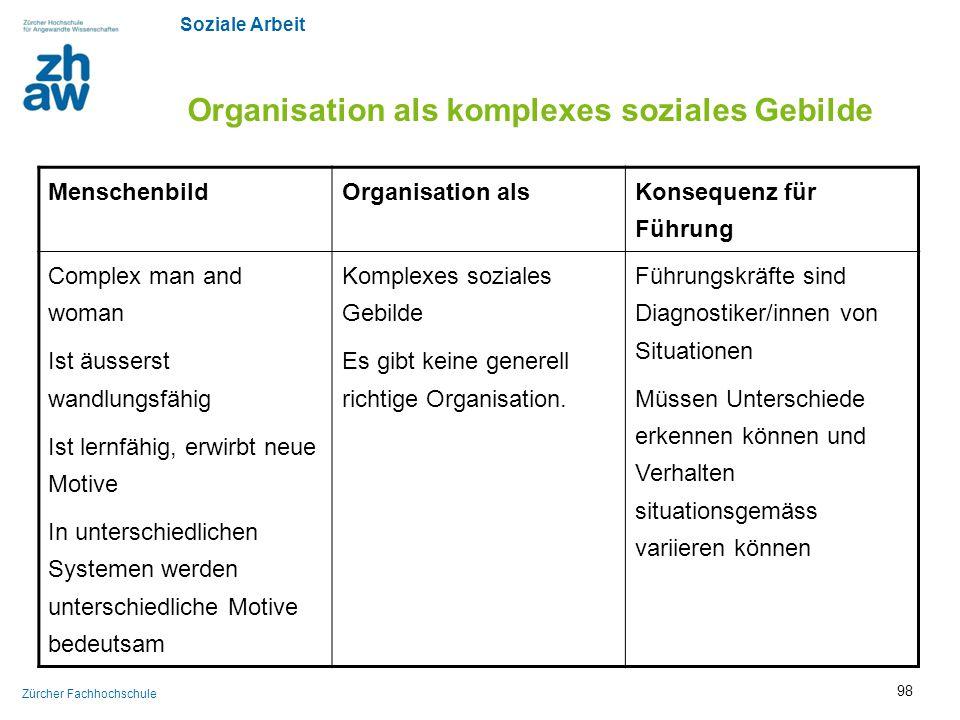Soziale Arbeit Zürcher Fachhochschule Organisation als komplexes soziales Gebilde MenschenbildOrganisation als Konsequenz für Führung Complex man and
