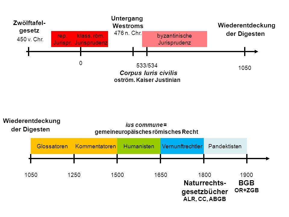 """Die Naturrechtslehre … … hat als ersten bedeutenden deutschen Vertreter Samuel Pufendorf (1632-1694), der sich in seinem Werk über das """"Natur- und Völkerrecht eng an Grotius anschließt."""