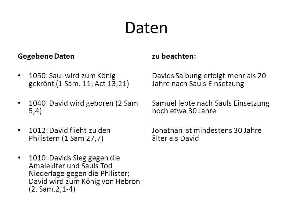 Daten Gegebene Daten 1050: Saul wird zum König gekrönt (1 Sam. 11; Act 13,21) 1040: David wird geboren (2 Sam 5,4) 1012: David flieht zu den Philister