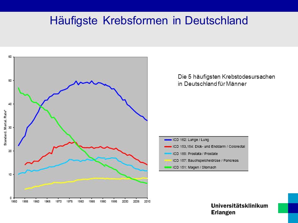 Die 5 häufigsten Krebstodesursachen in Deutschland für Männer Häufigste Krebsformen in Deutschland