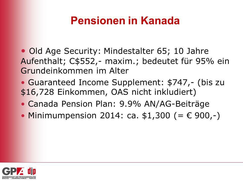 Old Age Security: Mindestalter 65; 10 Jahre Aufenthalt; C$552,- maxim.; bedeutet für 95% ein Grundeinkommen im Alter Guaranteed Income Supplement: $74