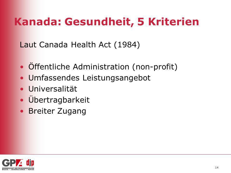 14 Kanada: Gesundheit, 5 Kriterien Laut Canada Health Act (1984) Öffentliche Administration (non-profit) Umfassendes Leistungsangebot Universalität Üb