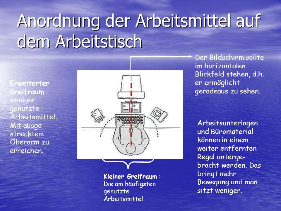 Anordnung der Arbeitsmittel auf dem Arbeitstisch Kleiner Greifraum : Die am häufigsten genutzte Arbeitsmittel Erweiterter Greifraum : weniger genutzte