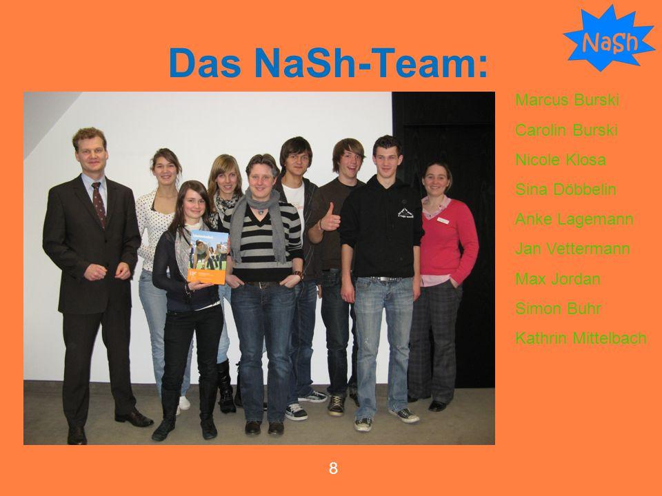 Das NaSh-Team: 8 Marcus Burski Carolin Burski Nicole Klosa Sina Döbbelin Anke Lagemann Jan Vettermann Max Jordan Simon Buhr Kathrin Mittelbach
