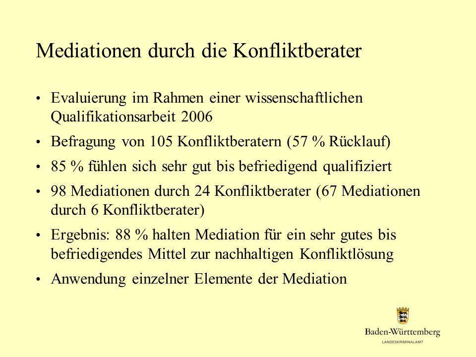 Mediationen durch die Konfliktberater Evaluierung im Rahmen einer wissenschaftlichen Qualifikationsarbeit 2006 Befragung von 105 Konfliktberatern (57