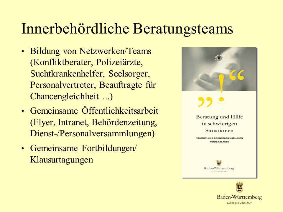 Innerbehördliche Beratungsteams Bildung von Netzwerken/Teams (Konfliktberater, Polizeiärzte, Suchtkrankenhelfer, Seelsorger, Personalvertreter, Beauft