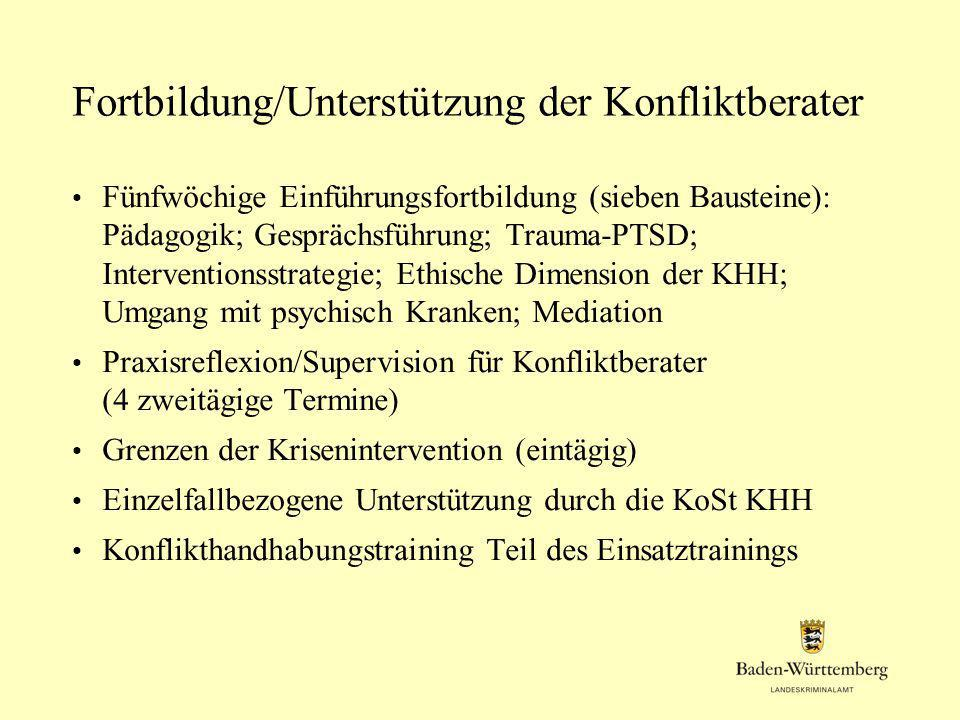 Fortbildung/Unterstützung der Konfliktberater Fünfwöchige Einführungsfortbildung (sieben Bausteine): Pädagogik; Gesprächsführung; Trauma-PTSD; Interve