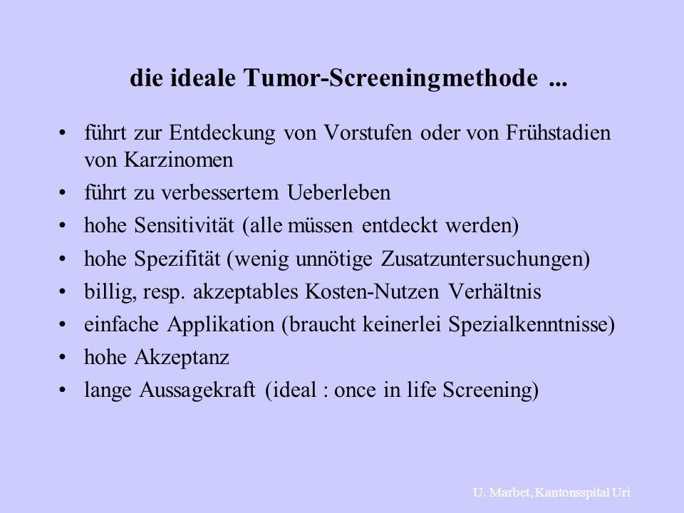 die ideale Tumor-Screeningmethode... führt zur Entdeckung von Vorstufen oder von Frühstadien von Karzinomen führt zu verbessertem Ueberleben hohe Sens