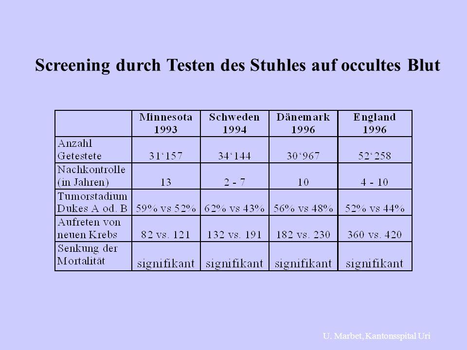 Screening durch Testen des Stuhles auf occultes Blut U. Marbet, Kantonsspital Uri