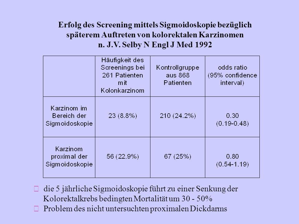 Erfolg des Screening mittels Sigmoidoskopie bezüglich späterem Auftreten von kolorektalen Karzinomen n. J.V. Selby N Engl J Med 1992  die 5 jährliche